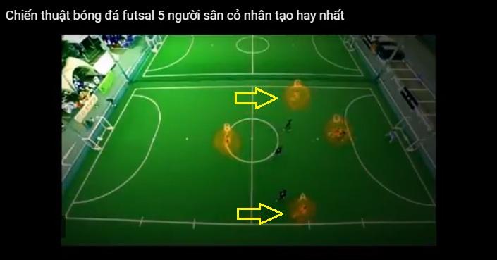 Chiến thuật bóng đá Futsal 5 người sân cỏ nhân tạo