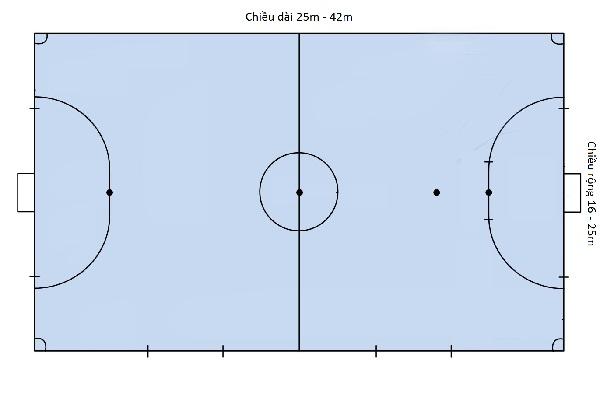 Kích thước sân bóng đá futsal