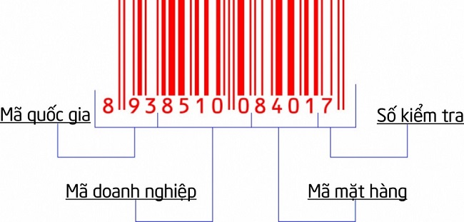 Nhận biết hàng trung quốc qua mã vạch